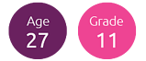 Grade-11-27-years
