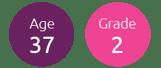 Grade-2-37-years