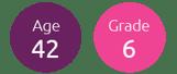 Grade-6-42-years