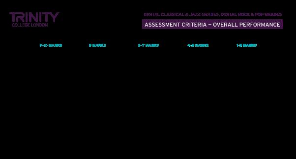 Overall performance criteria